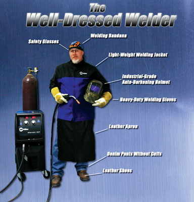 How to Become a Welder - welding safety equipment