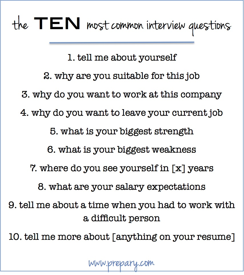 common interview questions meganwest co common interview questions
