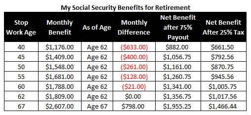 social-security-calculator-Social-Security-Benefits-Example-01.png