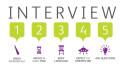 10 Job Interview Tips